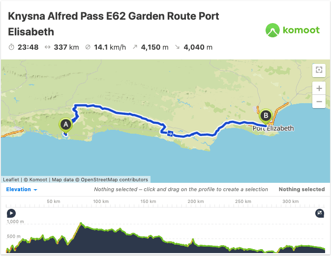 Prince Alfred Pass R62 Guide For The Coolest Garden Route